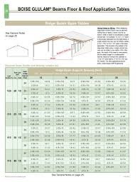 Wood I Beam Load Chart Laminated Wood Beam Span Table New Images Beam