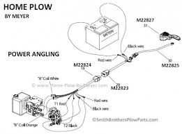 harness plow side power angling homeplow by meyer 19 on diagram harness plow side power angling homeplow by meyer