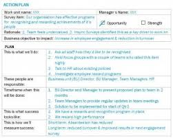 How To Create Action Plans After An Employee Survey With