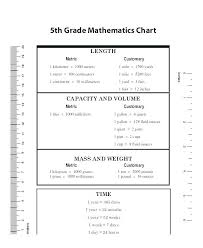 Metric Math Chart Metric Tables Printable Csdmultimediaservice Com