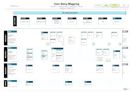 Project Charter Document Management Template Example Large