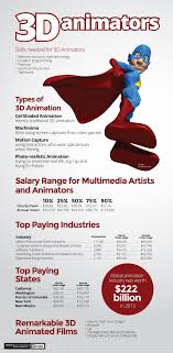 animator sample resumes education cover letter template essay animation resume online resume builder resume builder online animation resume online resume builder resume builder online