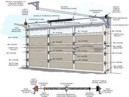 garage door heightGarage Door Sizes I46 For Great Home Design Wallpaper with Garage
