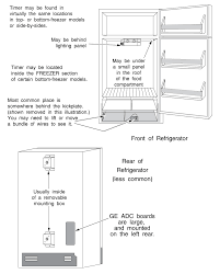 refrigerator compressor is running and is not cooling or cold Norcold Refrigerator Wiring Diagram refrigerator defrost timer mounting locations