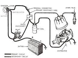 wiring diagram rpcistributor wiringiagramwireiagram distributor wiring diagram rpcistributor wiringiagramwireiagram distributor diagrams cap large size car alternator pdf pertronix ignitor ignition system mallory unilite