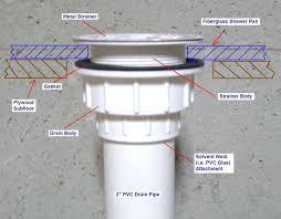 bathtub drain repair leaky shower drain repair shower drain installation diagram bathroom shower drain plumbing and bathtub drain repair