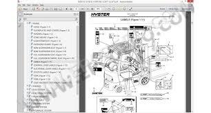 wiring diagram hydraulic clark forklift manuals epc wiring diagram hyster forklift spare parts manual epc wiring diagram hydraulic clark forklift manuals epc