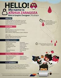 Amazing Resume Design Examples