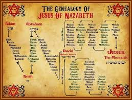 Genealogy Of Jesus Chart Scripture For Today 4 11 19 Cains Way Jesus Our