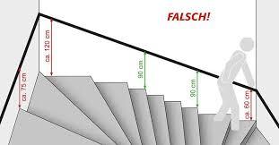 Ein handlauf ist nicht nur bereits ab der dritten stufe einer treppe vorgeschrieben. Barrierefrei Treppensicherheit Beidseitiger Handlauf