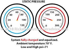 R22 Static Pressure Chart 26 Prototypical Ac Gauge Readings