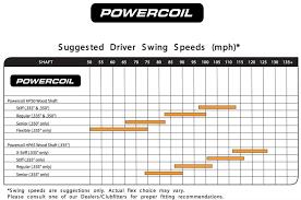 Golf Club Shaft Flex Chart 62 Unusual Ping Driver Shaft Chart