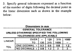 Asme Y14 5 Tolerance Chart Significant Numbers Interperting Size Limits Drafting