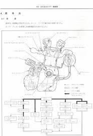 Oil Flow Diagram Rb26dett Nissan Skyline Engine Nissan
