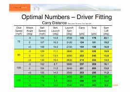 54 Skillful Driver Shaft Length Chart