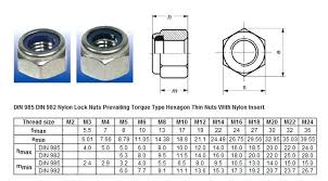 Prevailing Torque Nut Torque Chart Nylon Lock Nut Dimensions Cheaprolex Co