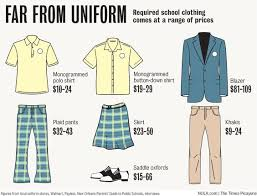 school uniform debate pros cons the latest findings  why uniforms are a bad idea only available on studymode school uniforms good or bad essay school uniforms good or bad