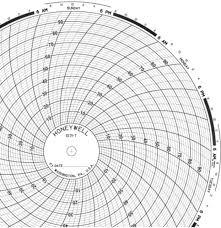 Honeywell Circular Chart Paper Bn 1571 T Honeywell Circular Chart