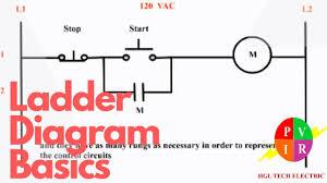 Ladder Diagram Tutorial Get Rid Of Wiring Diagram Problem