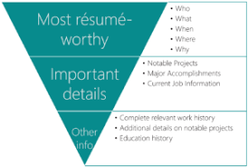 Important Resume Tips Top 5 Resume Writing Tips Your Career Intel Resume Format Ideas