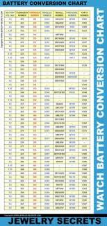 Ag10 Battery Equivalent Chart Hillflower 20 Pcs Ag3 Lr41 Sr736 G3 392a 384 Card 0 Mercury 0 Hg 1 5v Alkaline Battery