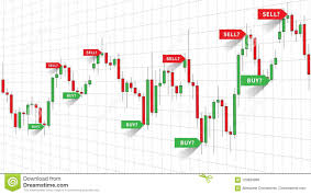 Free Buy Sell Signal Chart Forex Trade Signals Vector Illustration Stock Vector