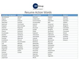 Resume Action Words And Phrases Resume Builder Bartender