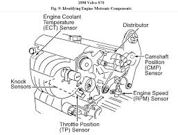 2000 volvo engine diagram 2000 wiring diagrams online