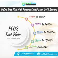 Service Provider Of Pcos Diet Plane Thyroid Cholesterol