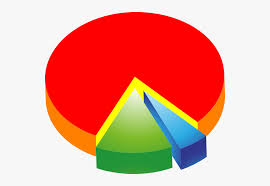 Transparent Pie Chart Pie Clipart Slice Pie Pie Chart Clipart Png Free