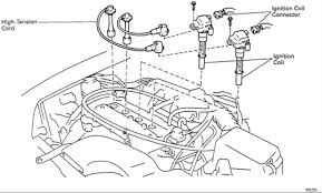 toyota tercel firing order diagrams picture of how to do it 874039e gif question about 1991 tercel