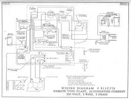 john deere onan wiring diagram questions answers pictures need to re wire it back up its got onan engine