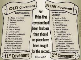 Old Covenant Vs New Covenant Infographic Hebrews 8 Book