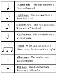 drum set sheet music drum notation learn how to read sheet music