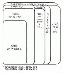 Twin Bed Measurements - 2