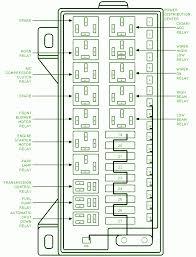 oldsmobile cutlass under dash fuse box diagram circuit 1993 oldsmobile cutlass under dash fuse box diagram