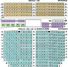 8 Beacon Arts Centre Greenock Seating Plan View The Seating