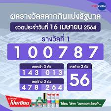 ผลรางวัลสลากกินแบ่งรัฐบาล งวดวันที่ 16 เมษายน 2564 - สำนักข่าวไทย อสมท