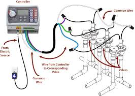 how to wire an irrigation valve to an irrigation controller wiring valves to a sprinkler system controller