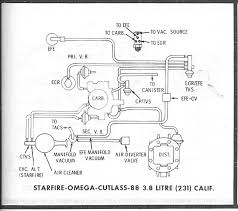 oldsmobile cutlass questions vacuum hose routing cargurus 5 out of 5 people think this is helpful