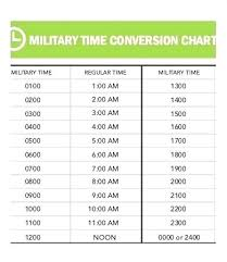 Military Clock Hours Time Conversion Chart 1128 Face Online