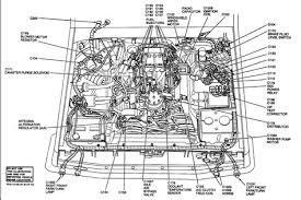 fuse panel diagram 2001 ford focus 2001 Ford Focus Zx3 Fuse Box Diagram 05 Expedition Fuse Box Diagram
