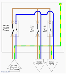 wiring a shed diagram information of wiring diagram \u2022 house wiring diagram images shed to house wiring diagram wiring diagram schematic rh packagingmachine co wiring a shed from a house diagram uk basic shed wiring