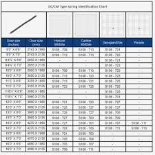 garage door torsion spring wire size chart garage doors design garage door torsion spring