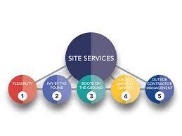 Ge Service Technician Ge Johnson Site Services