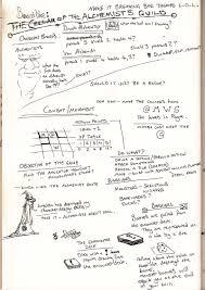 mad alchemist notes 2