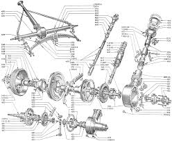 Ford Banjo Rear Axle Lost Wages