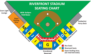 Bucks Seating Chart Cost Cutters Field At Riverfront Stadium Waterloo Bucks