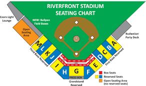 Cost Cutters Field At Riverfront Stadium Waterloo Bucks