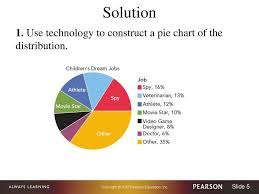 3 2 Pie Charts And Two Way Tables Ppt Download